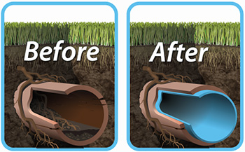 Trenchless Pipe Lining Repair